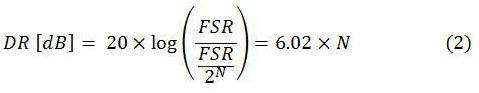工程师详解:ENOB与有效分辨率哪个更重要?