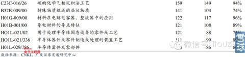 """解密""""黑金子""""石墨烯的前世今生(附股)"""