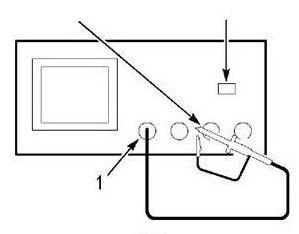 资深工程师教你如何用好用活示波器