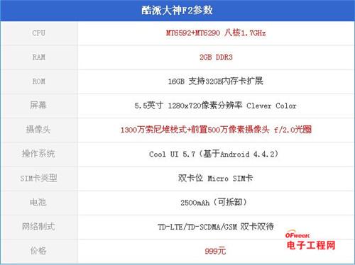 魅蓝Note VS酷派大神f2对比评测:低端发力 剑指红米Note