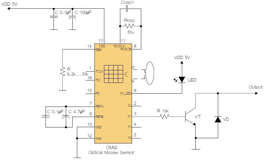 使用光学鼠标传感器实现旋转/线性测量