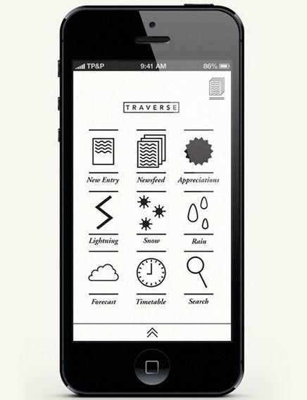 五种实用的移动手机app菜单设计方案
