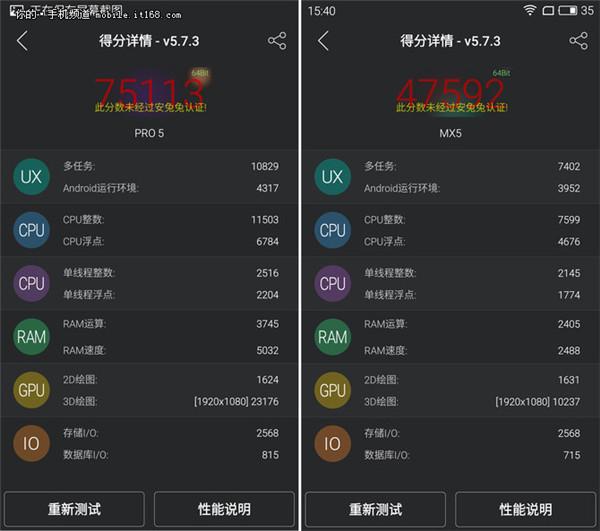 魅族Pro5 vs魅族MX5对比评测:小米5如何突围?