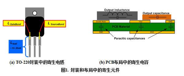 11 如何优化PCB设计以最大限度提高超级结MOSFET的性能