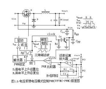 大盘点:详解五种开关电源PWM反馈控制模式