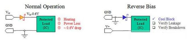 从原因到措施:如何防止电池接反?