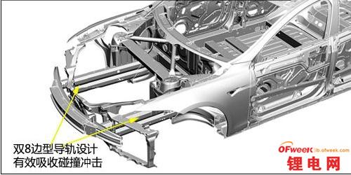 特斯拉电动汽车电池安全性能分析