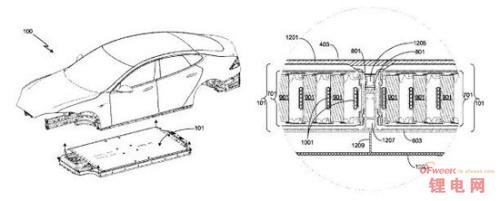 如何用特斯拉专利造特斯拉?(图)
