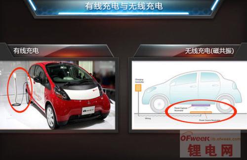 """三菱研发电动汽车""""充电宝"""" 可无线充电"""