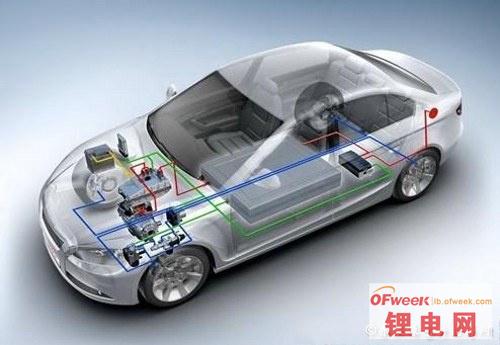 盘点颠覆电动汽车革命的7中电池技术(图)
