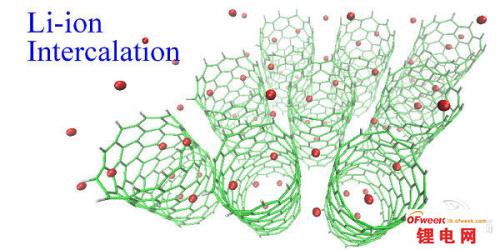 移动电源化学物理常识详解(图)
