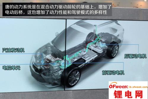 比亚迪唐混动系统解析:电池技术探秘(图)