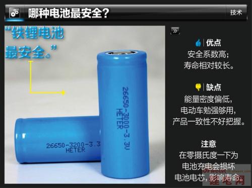 特斯拉容易自燃?解密电动汽车锂电池(图)