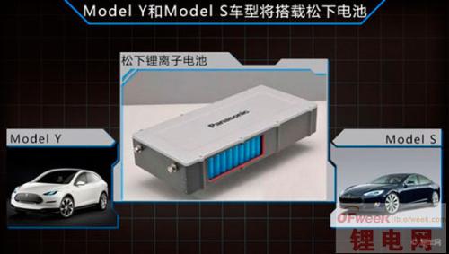 特斯拉首款SUV定名Model Y 采用松下锂电池