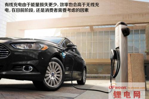 汽车无线充电技术初步解析