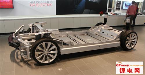 从电池/电机/控制器解密电动汽车