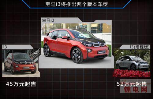 解密宝马i3两款车型锂电池组