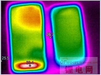 小米4电池测试:用料厚道技术有限?