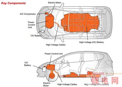 只要设计的好 电动汽车涉水无大碍(图)