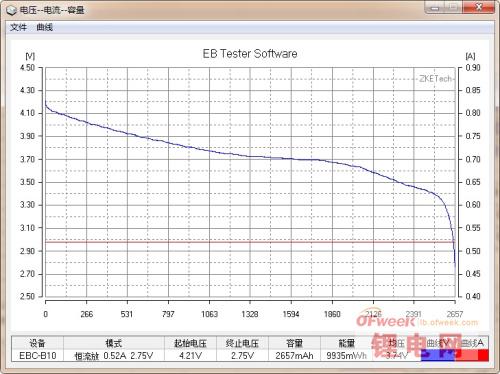 力神18650电池电芯测试:性能胜三星LG?