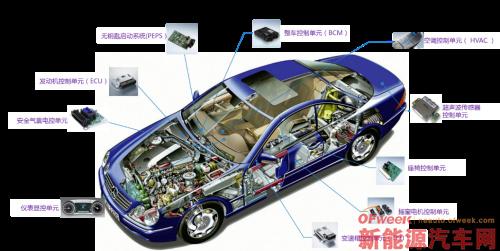 泛华携汽车控制器等测试方案参展2014中国汽车工程年会暨展会