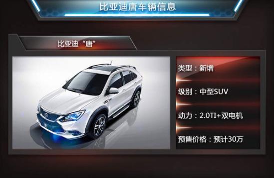 震撼来袭:比亚迪唐今日公布预售价!首推5款车型!