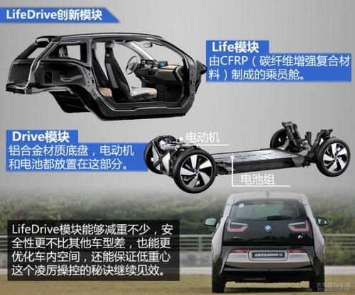未来的车轮:宝马i3增程型电动车最全面测试【多图】