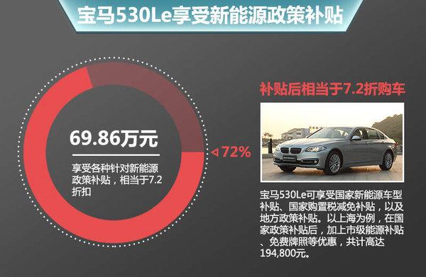 百公里2升油耗:宝马530Le最全面测评+试驾感受!