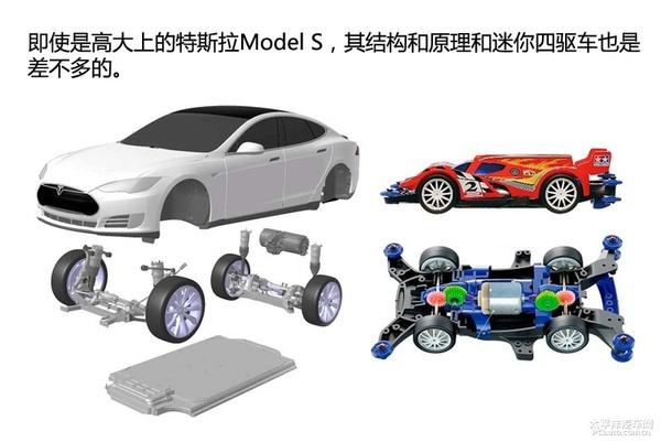 动力电池那些事:纯电?插电混动?燃料电池车?
