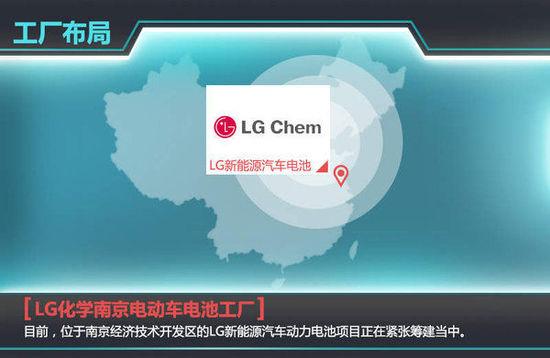 LG电池牵手五家国内企业研发电动车