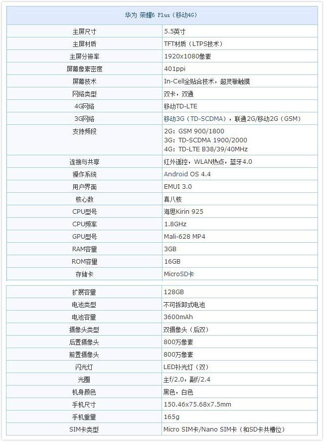 """独孤求败完爆魅族MX4 Pro:""""最旗舰""""荣耀6 Plus完全测评!【附图】"""
