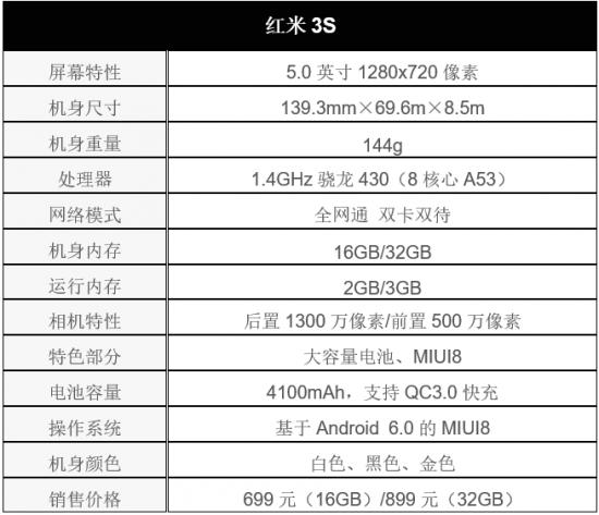 红米3S评测:骁龙430处理器与MIUI8 值得买吗?