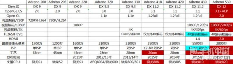 小米5详细评测:528天漫长等待 究竟有没有黑科技?