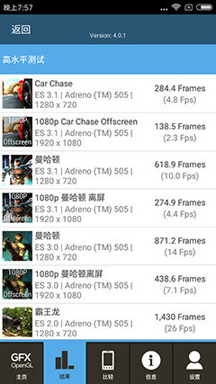 红米3S深度评测:骁龙430有炫耀的资本吗?