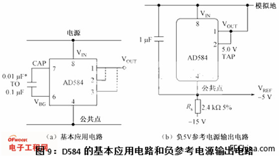 (3)ICL8069精密集成稳压块   ICL8069系列产品的主要性能参数: 基准电压典型值为1.23V; 最小值为1.20V; 最大值为1.25V; 最大工作电流为5mA; 稳定性好, 当工作电流在50mA~5mA范围变化时, VREF的变化量小于20mV。ICL8069典型应用电路如下图所示。    (4)AD584精密集成稳压块   AD584是美国ADI公司率先推出的可编程基准电压源, 具有优良的温度系数, 在0~70的温度范围内温度系数最大为5′10-6/。静态电流消耗为1m