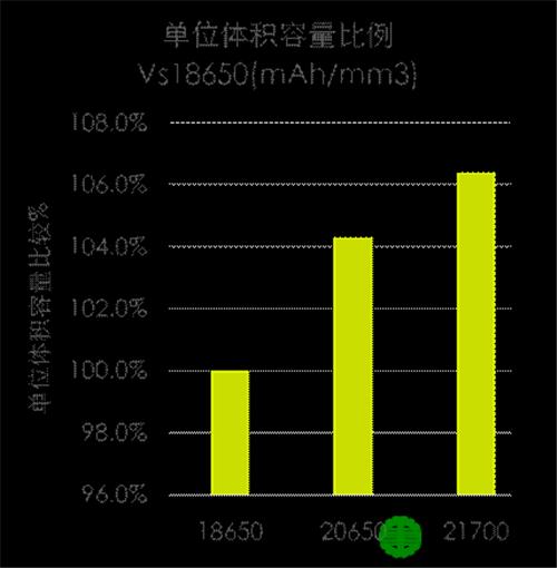 江苏天鹏,圆柱型锂离子电池,电动汽车