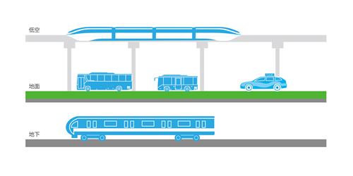 比亚迪,空中巴士,云轨,电驱动,跨座式单轨系统