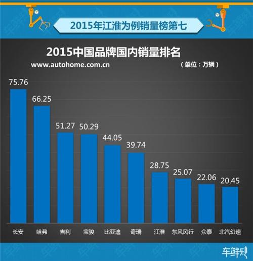 江淮,大众,新能源汽车,电动汽车