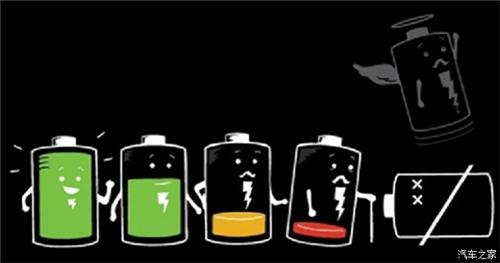 纯电动车,动力电池,续航里程,充电设施,充电桩