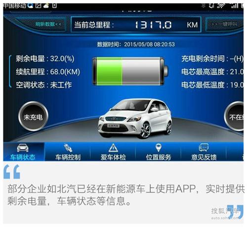 新能源车,续航里程,纯电动汽车,充电