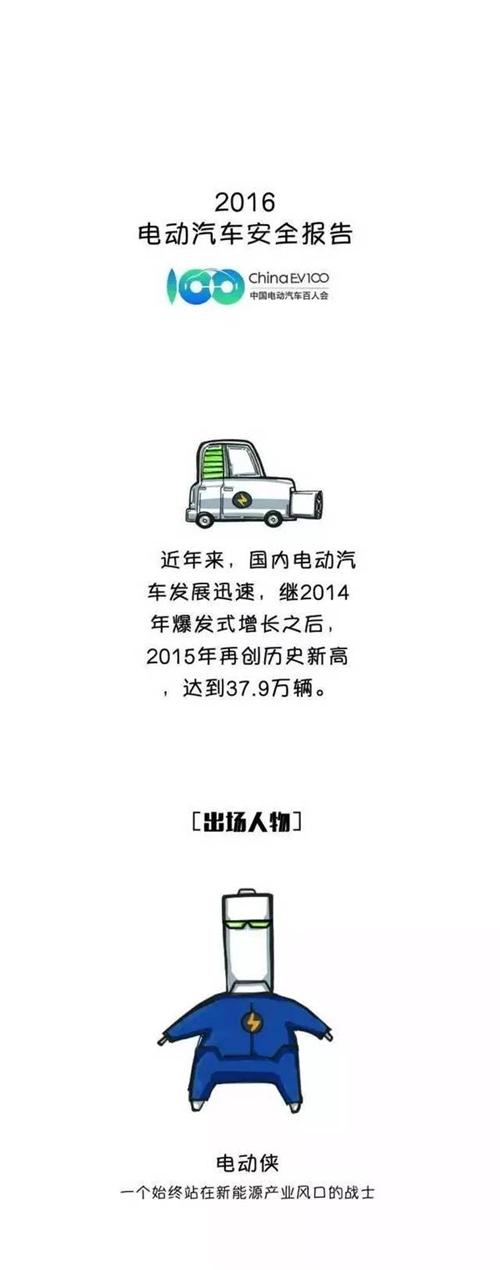 电动汽车,动力电池,充电,安全