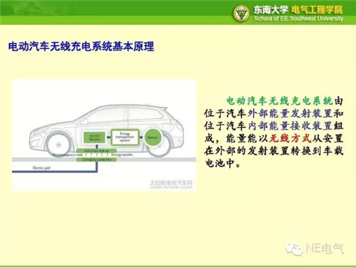 电动汽车无线充电关键技术及应用