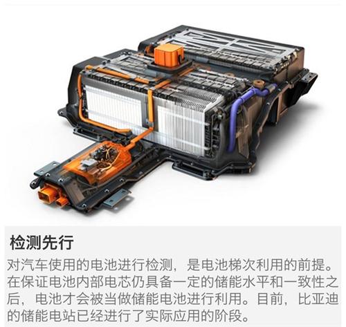 比亚迪,动力电池,电动汽车,新能源汽车,三元锂电池