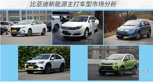 比亚迪,秦,唐,元,新能源汽车