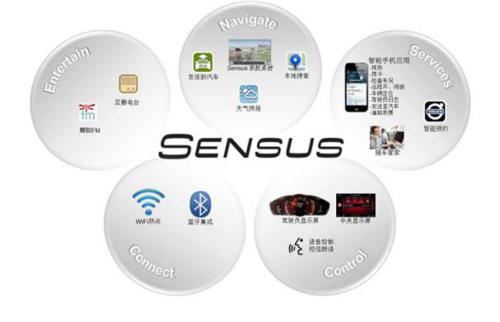 互联技术,智能汽车,车载系统