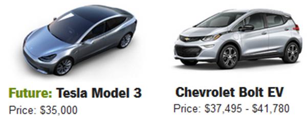 动力电池,技术提升,特斯拉,纯电动汽车