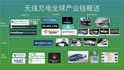 电动汽车,无线充电,高通,中兴