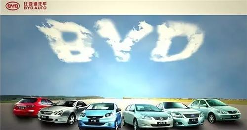净利润,比亚迪,长城汽车,新能源汽车,电动汽车