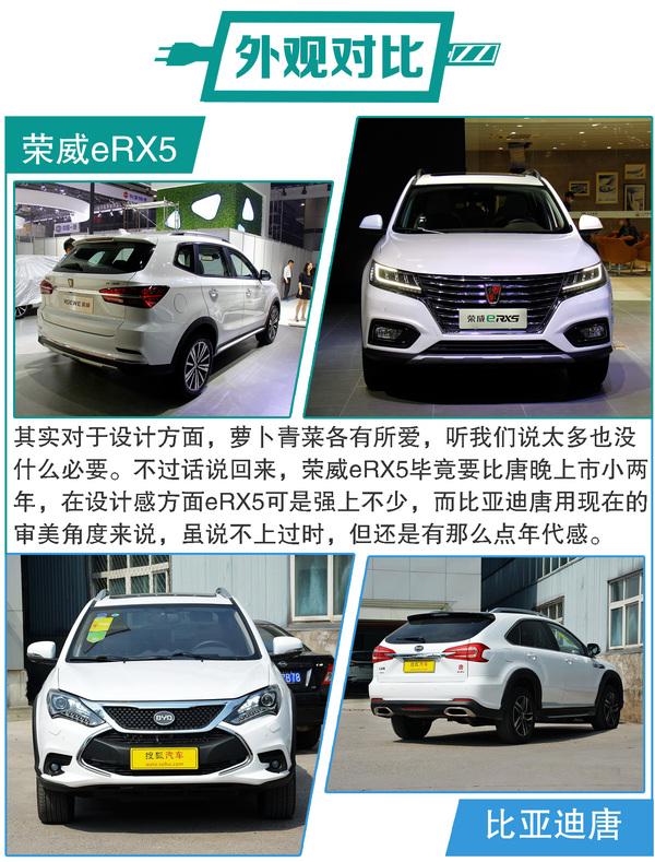 荣威eRX5,比亚迪唐,混动车,补贴,油耗