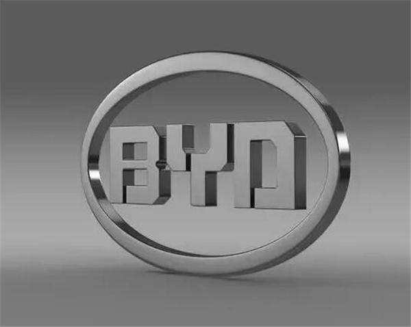 自主品牌,比亚迪,动力电池,电动汽车